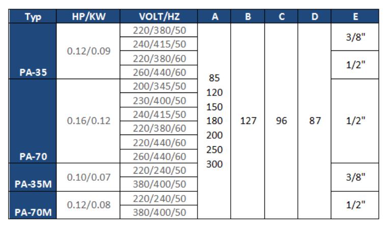 parametre-PA-35-70